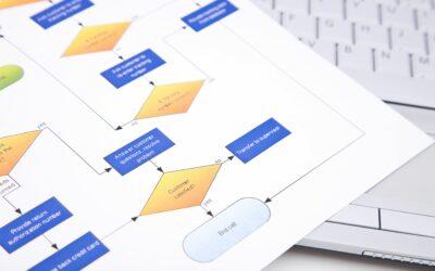 Stammdaten-Management für effiziente Prozesse