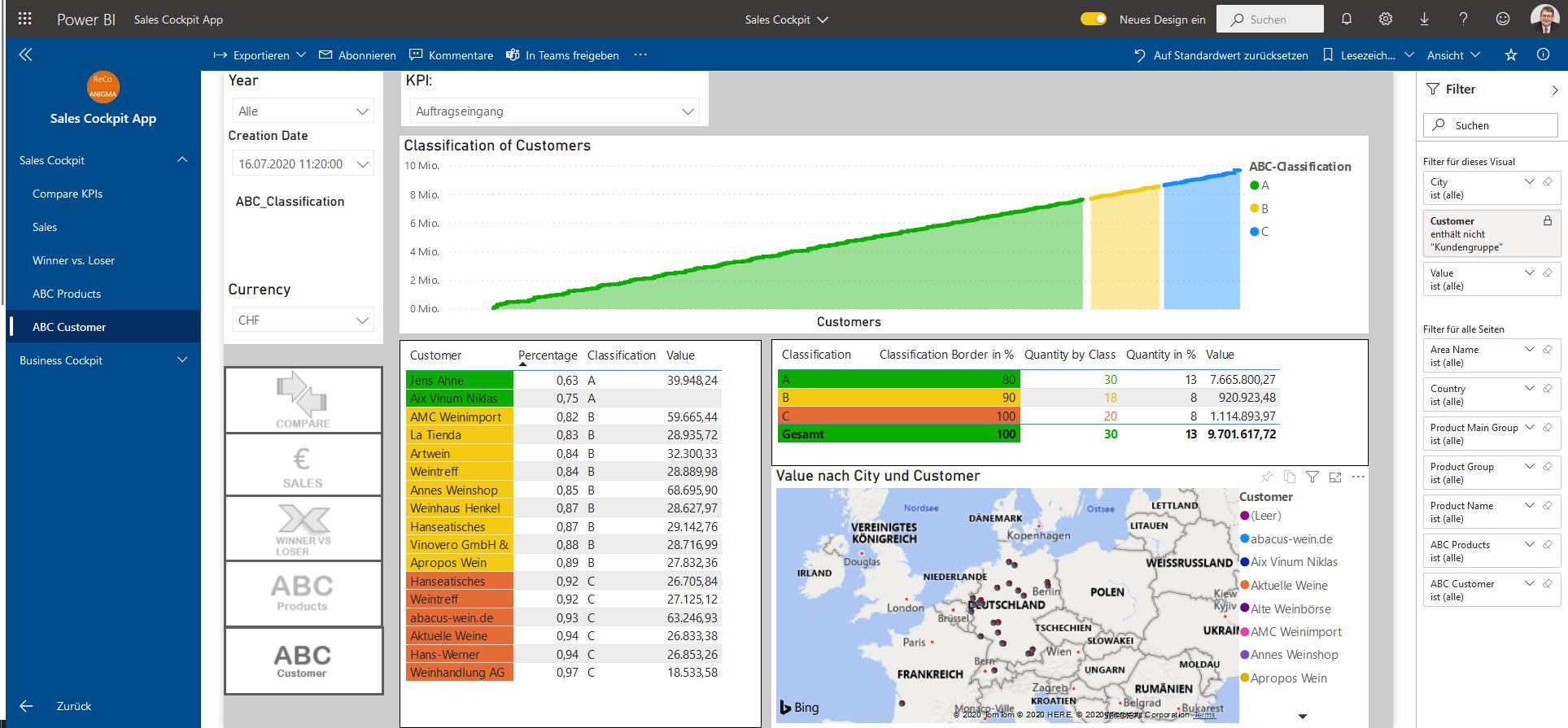 Dashboard Sales-Cockpit ABC-Analyse nach Kunden mit PowerBI