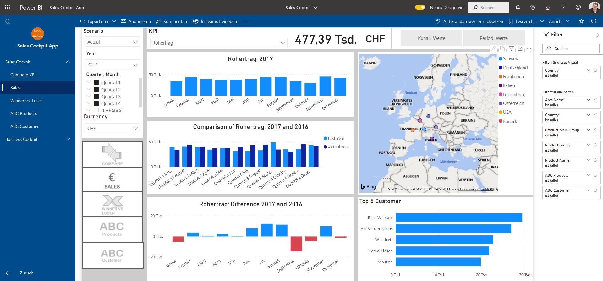 Dashboard Sales-Cockpit-Regional mit PowerBI